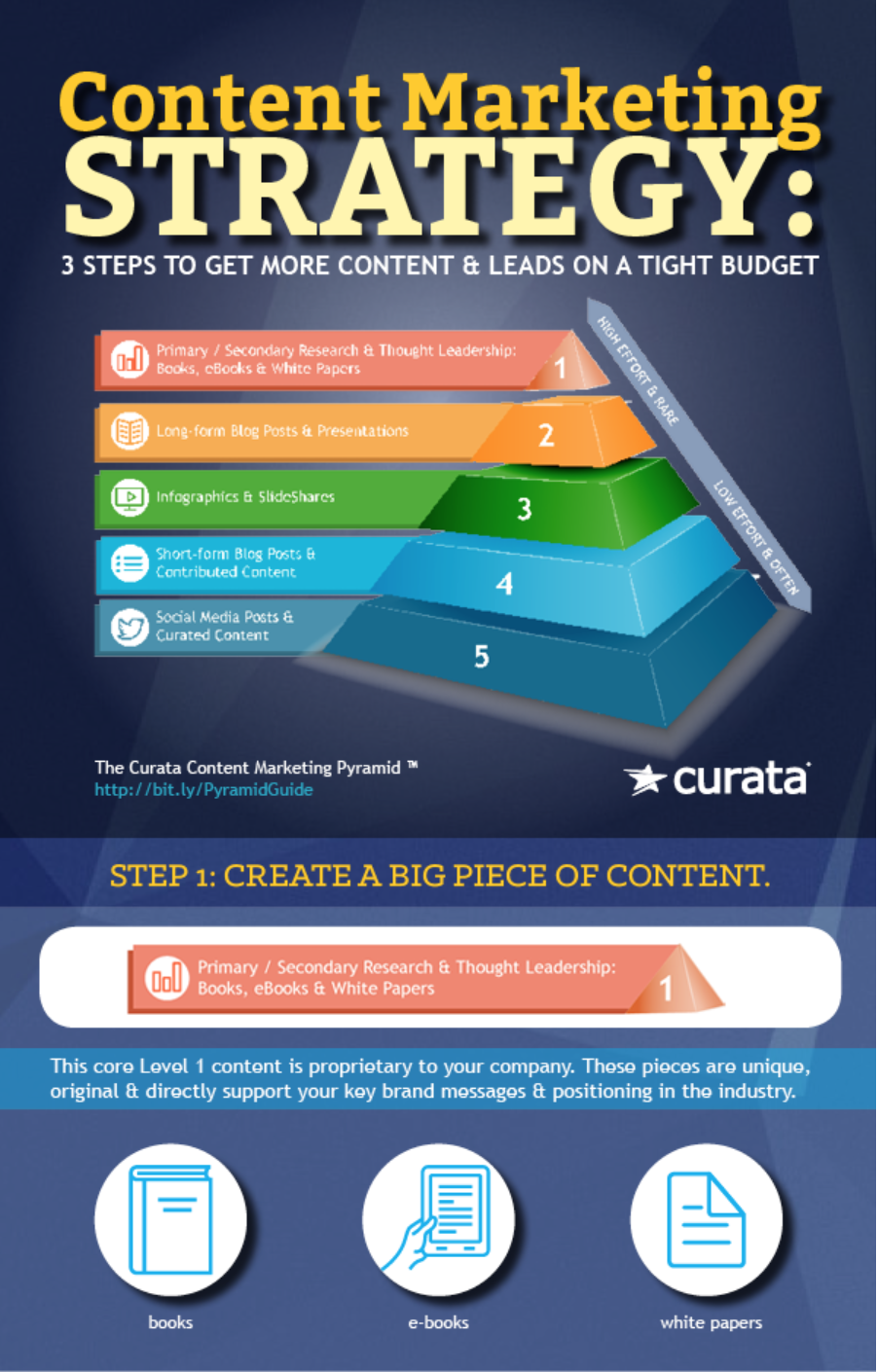 Content Pros Saves Agencies Like NuSvara the Hassle of Finding Expert Writers for Every Industry