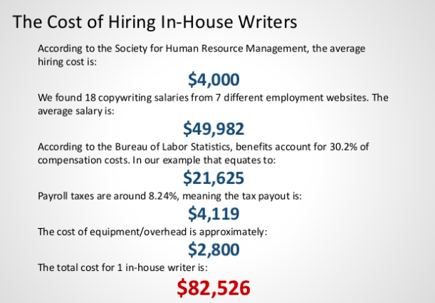 Cost-Benefit Analysis: In-House Writers Versus Outsourced Writers