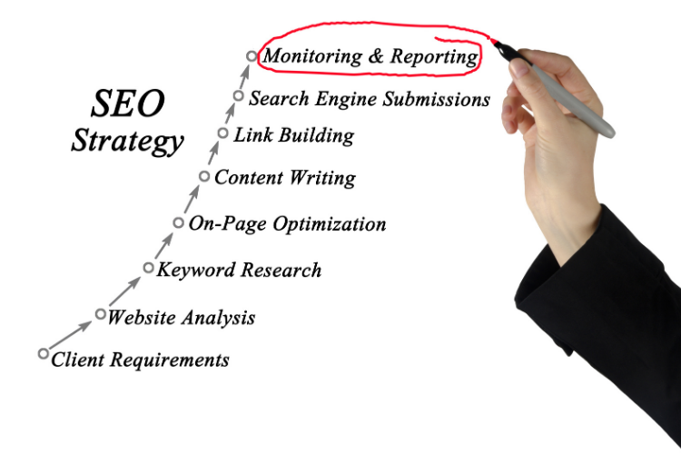 SEO strategy: monitoring and reporting