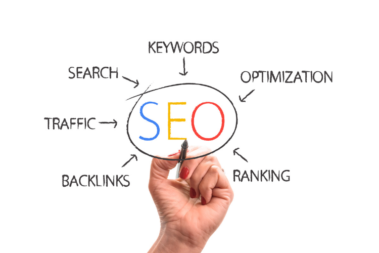 SEO: keywords, optimization, ranking, backlinks, traffic, search